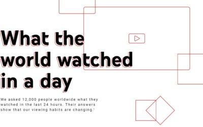 etude-google:-tout-savoir-sur-la-consommation-de-videos-en-ligne