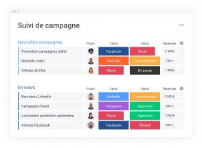 7-raisons-de-gerer-des-projets-marketing-en-equipe-avec-monday.com