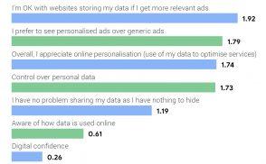 etude-sur-la-publicite-en-ligne-par-google-:-attentes-des-internautes,-conseils-pour-les-marques…