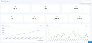 iconosquare-:-la-solution-pour-analyser-les-statistiques-de-votre-page-entreprise-linkedin